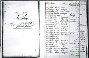 Verzeichnis der Gefangenen in Fort A, B und C in Rastatt.