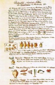 Grabungsdokumentation des Gräberfeldes von Knielingen aus dem Jahr 1911.